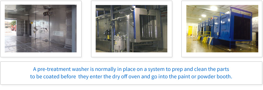 A pre-treatment washer is normally in place on a system to prep and clean the parts to be coated before they enter the dry off oven and go into the paint or powder booth.