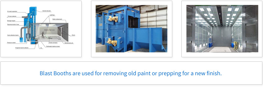 Blast Booths are used for removing old paint or prepping for a new finish.