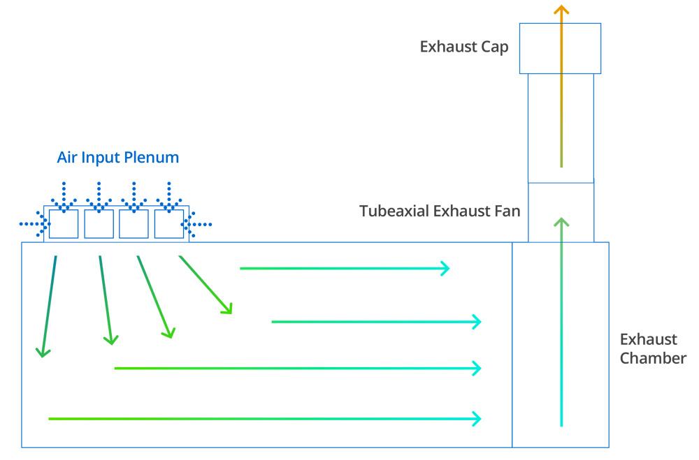 Semi Down Draft Diagram