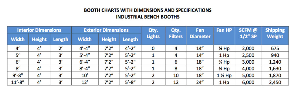 Open Front Bench Booths Sizes