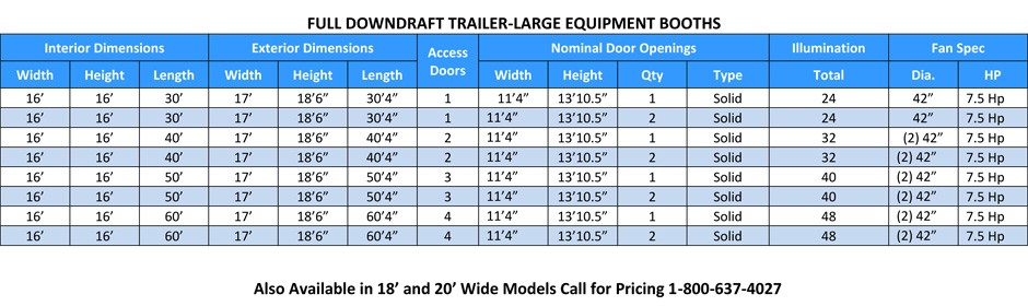 Truck Full Downdraft Sizes