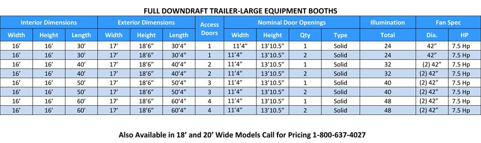 Truck Full Downdraft Sizes