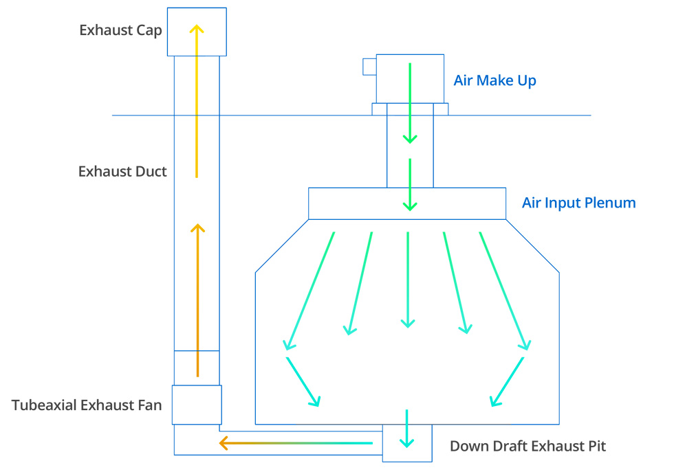 Truck Fulldown Draft Airflow