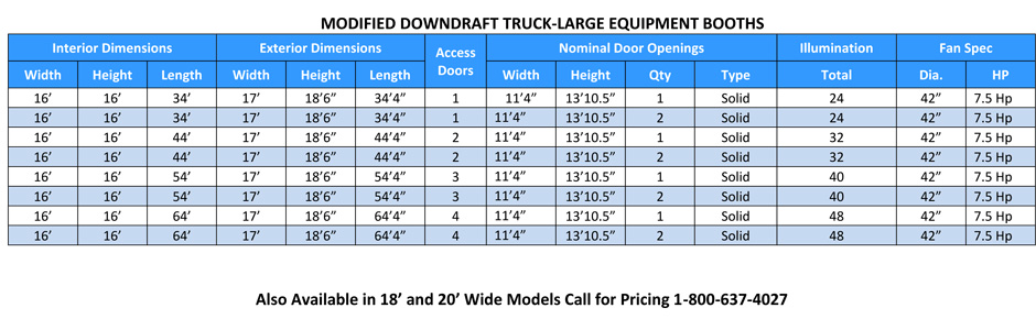 Truck Modified Downdraft Sizes