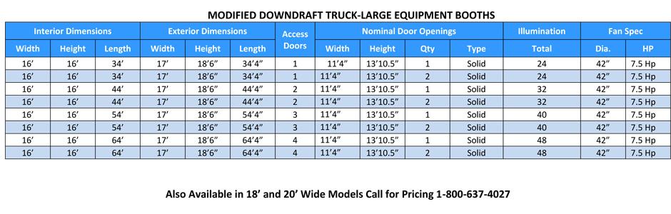 Truck Modified Downdraft Sizes
