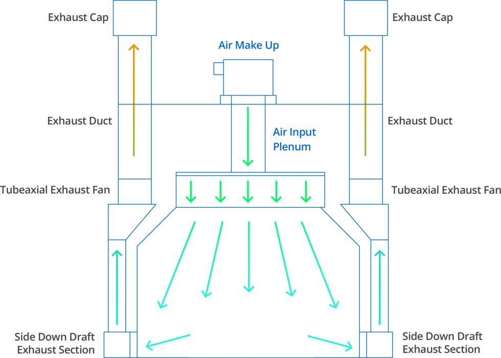 Truck Sidedown Draft Airflow